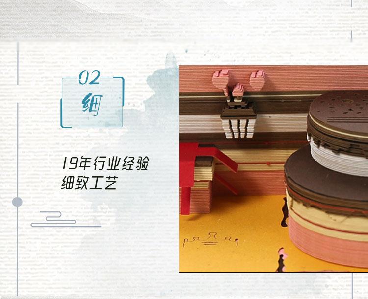 生日蛋糕3D便签_05
